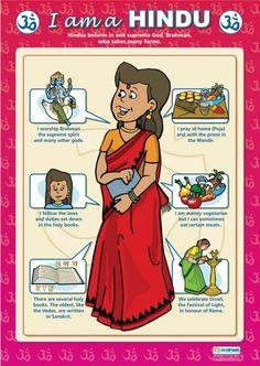 I am a Hindu – Religious Studies Poster Religion Activities, Teaching Religion, Religious Studies, Religious Education, Hindu Rituals, India Culture, Om Namah Shivaya, School Posters, World Religions