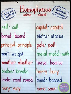 Homophone anchor chart for upper elementary students! Students write the other spelling of the homophone on the FREE handout linked Teaching Phonics, Teaching Writing, Writing Skills, Teaching Kids, Elementary Teaching, Writing Lessons, English Writing, Teaching English, Learn English