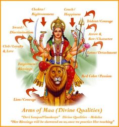 Note: I mentioned that the first week would be the everyday goddess. There was a discussion between Durga and this month's everyday goddess. Durga insisted she go first and we let her. Divine Mother, Mother Goddess, Durga Maa, Durga Goddess, Navratri Puja, Hindu Festivals, Om Namah Shivaya, Hindu Deities, Hindu Art