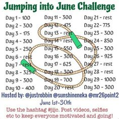 Jumping Into June (Jump Rope) Challenge - My Pretty Brown Fit (Fitness Tips Losing Weight) Reto Fitness, Fitness Herausforderungen, Fitness Motivation, Health Fitness, Workout Fitness, Physical Fitness, Boxercise Workout, Fitness Exercises, Jump Rope Challenge
