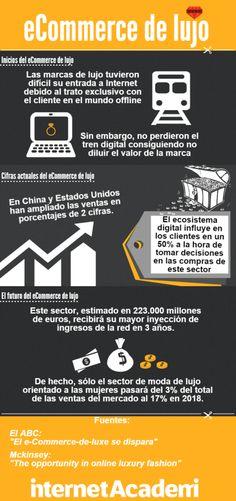 El lujo en el Comercio Electrónico