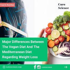 Mediterranean Diet, Nutrition, Weight Loss, Vegan, Food, Losing Weight, Essen, Meals, Vegans