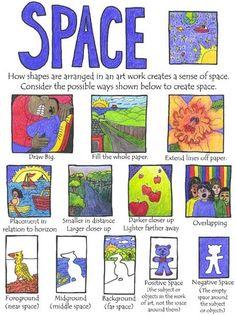 elements and principles of art Elements Of Art Space, Space In Art, Elements Of Design, Art Doodle, Art Room Posters, Classe D'art, 7 Arts, Art Handouts, Art Basics