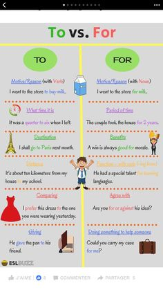 To have in mind grammar To have in mind English Grammar Tenses, English Prepositions, Teaching English Grammar, English Writing Skills, English Idioms, English Vocabulary Words, English Language Learning, English Phrases, Learn English Words