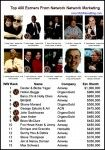 Top 400 MLM Income Earners (based on earnings per month)