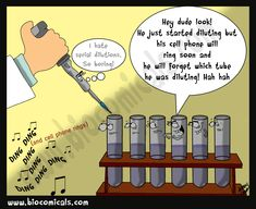 Biocomicals: Serial dilutions