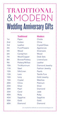 ... 4th Anniversary, Wedding Anniversary Gifts and 4th Anniversary Gifts