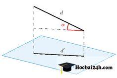 đường thẳng và mặt phẳng