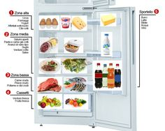 it files images come-mettere-gli-alimenti-in-frigorifero. Fridge Organization, Organizing, Flylady, Desperate Housewives, Tips & Tricks, Organize Your Life, Fresh And Clean, Tidy Up, Veg Recipes