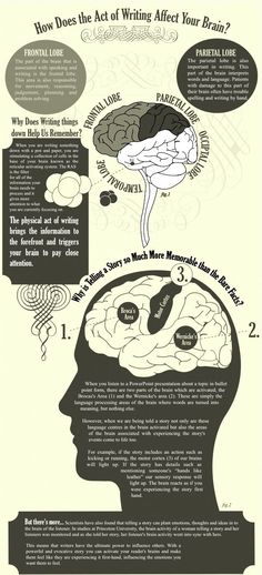 How writing affects your brain