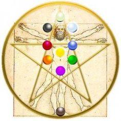 Tree of Life and the Human Body -- Kabbalah Tree of Life as placed on da Vinci's Vitruvian Man