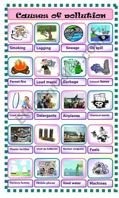 it´s a pictionary about the causes of pollution .I hope u like it Air Pollution Facts, Effects Of Water Pollution, Causes Of Air Pollution, Air Pollution Poster, Pollution Environment, Environment Quotes, Environmental Posters, Environmental Pollution, Environmental Issues