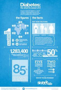sweet life info graphic