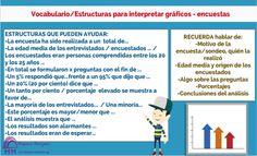 Vocabulario para interpretar gráficos y encuestas.