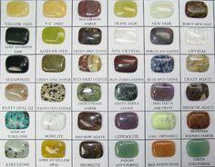 Green gemstone identification - Google Search