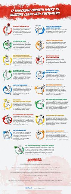 Knockout Growth Hacks to Nurture Leads into Customers [Infographic] 17 Knockout Growth Hacks to Nurture Leads into Customers Knockout Growth Hacks to Nurture Leads into Customers [Infographic] Marketing Automation, Inbound Marketing, Internet Marketing, Online Marketing, Social Media Marketing, Affiliate Marketing, Sales And Marketing, Marketing Digital, Marketing Ideas