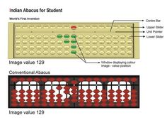 DIFFERENCE BETWEEN INDIAN ABACUS AND OLD ABACUS indianabacus.com