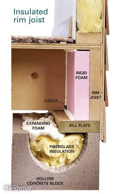 Step by Step instructions to insulate the basement rim between joists | Insulated and caulked rim joist