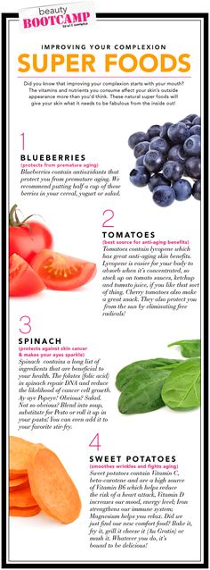 Power Foods for Great Skin!    http://www.eyeslipsface.com/blog.asp?blog_id=1001217=1
