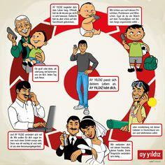 Ay Yildiz [Vorstellung]  #AyYildiz #Forum #guenstig #Prepaid #Tarif #Tarife #Tuerkei #Uebersicht #Urlaub