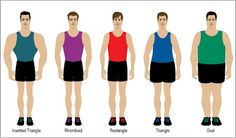 11 Best Men S Body Types Images Man Fashion Fashion Advice
