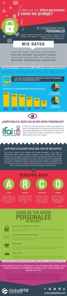 Protección de datos personales en México
