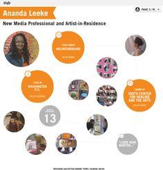Check out my new Vizify overview visualization: Ananda Leeke New Media, Creative Inspiration, Creativity, Geek Stuff, Internet, Artist, Check, Fun, Life