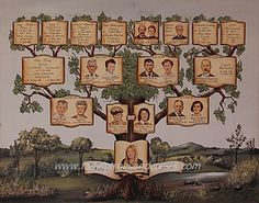 Personalized family tree painting with portrait paintings - genealogical artwork hand painted on canvas by heraldic artist Gerhard - ML Mural Art/ Heraldry Art Create A Family Tree, Family Tree Photo, Family Tree Art, Heritage Scrapbook Pages, Family Tree Designs, Personalised Family Tree, Outline Designs, Tree Canvas, Mural Art