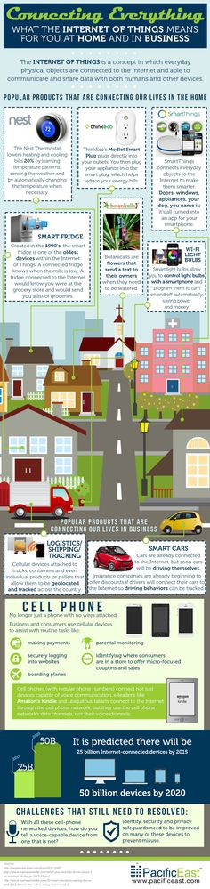 Infographic: What the Internet of Things Means for you at Home and In Business #infographic