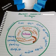 DIY Δασκαλικά: Άσκηση ανάπτυξης λεξιλογίου Dyslexia, Writing Activities, Speech Therapy, Special Education, Vocabulary, Teaching, Blog, Kids