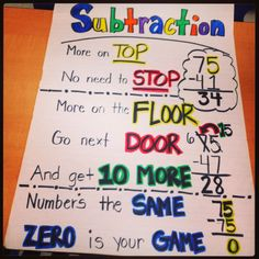 2nd grade regrouping anchor charts - Google Search