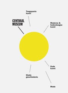 Centraal Museum / Lesley Moore