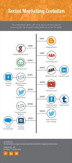 Infographic Design: Visme Introduces New Infographic Timeline Templates