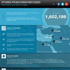 UNHCR Stories from Syrian Refugees