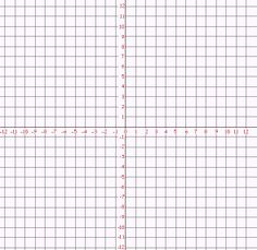 printable cartesian coordinate plane black& white - Bing Images ...