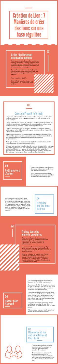 Infographie : 7 Manières de créer des liens sur une base régulière