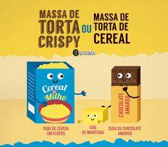 Infográfico receita de Massa de Torta Crispy, ou Massa de Cereal. Muito fácil de preparar. Ingredientes: Cereal de milho, manteiga e chocolate. Utiliza só 3 ingredientes.