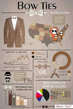 Here's every fact you need to brush up on your bow tie trivia, via @bowsnties