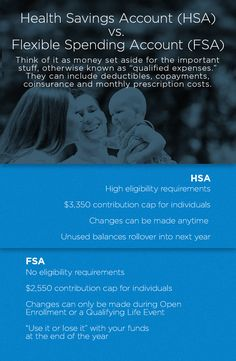 Ever wonder what the difference between HSAs and FSAs is?