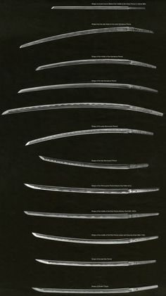 Changes in shape of the Japanese sword. http://books.google.com/books/about/The_Connoisseur_s_Book_of_Japanese_Sword.html?id=zPyswmGDBFkC