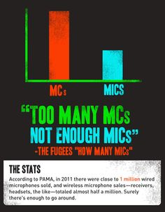 "Disproving song stats- The Fugees ""How Many Mics"""