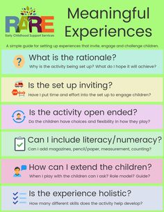 Setting Up Experiences that challenge and extend children's learning Inquiry Based Learning, Project Based Learning, Preschool Learning, Early Learning, Preschool Activities, Teaching, Kindergarten Inquiry, Primary Education, Early Education