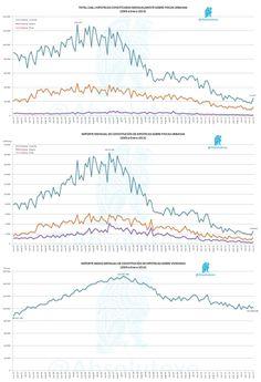 Evolución del Mercado Hipotecario (2003 - Enero 2013)  Total Constituidas, Importe e Importe Medio http://yfrog.com/0qg8xp