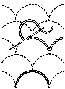 Basic Embroidery Stitches Tutorials   Found at: ornamentplace.com                                                                                                                                                                                 More