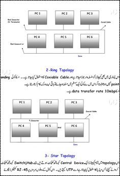 Search Engine Optimization Course in Urdu (Introduction to Webmaster Tools) Class 2 | King Learner