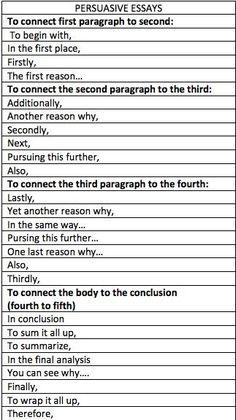 Essay persuasive tip