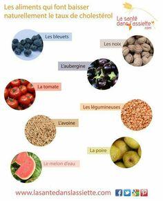 Aliments qui font baisser le taux de cholesterol