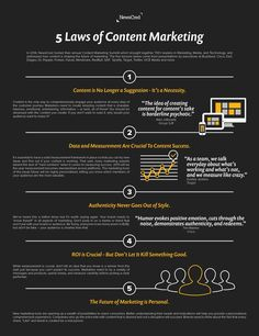 What Are 5 Rules For Content Marketing Success? #infographic