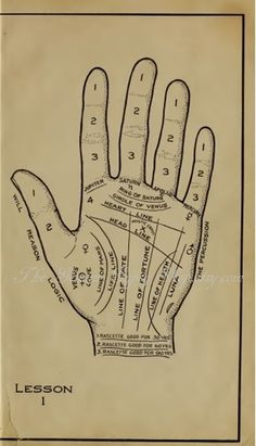 Palmistry Palm Reading Fortune Telling par TheGeminiGypsyShop Wiccan, Witchcraft, Tai Chi, Palm Reading Charts, Hand Lines, Fortune Telling, Palmistry, Paperclay, Book Of Shadows