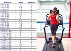 20 minute incline treadmill workout.  Alternates between running and walking and hills.